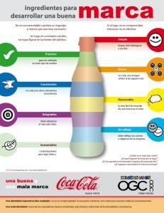 omar-infografia-marca