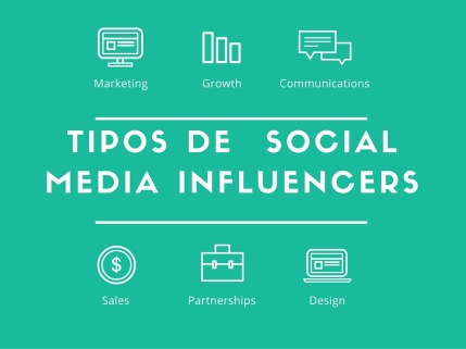 tipos social media influencers Mar Carrilo